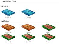 Réservation de court de tennis en ligne